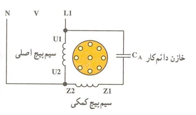 سرويسكار - موتور با خازن دائم كار